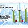 Konjunkturprognose 2014 optimistisch / Chemie-Unternehmen erwarten mehr als zwei Prozent Umsatzwachstum /  Kritik an Energiepolitik und geplantem Bildungsurlaubsgesetz (FOTO)