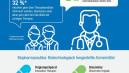 Deutsche sehen in Biosimilars große Chancen für das Gesundheitssystem (FOTO)