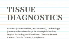 Tissue Diagnostics Market is expected to attain an Outstanding Growth in Upcoming Years